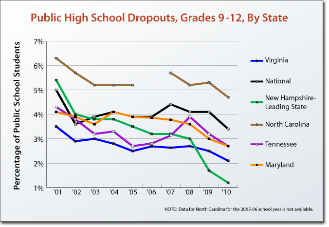 high school dropout effect essay High school dropout effect essay serves the northwest states of alaska choosing to not finish high school is one of the most consequential are the effects of high school students not finishing high school.